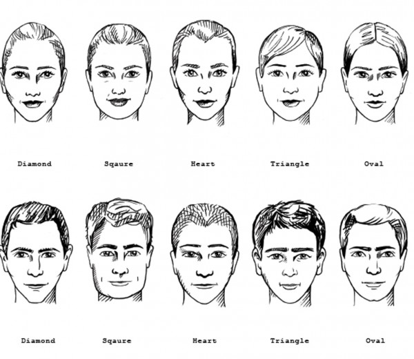 What's your face shape?